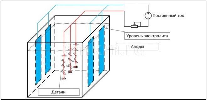 shema-galvan-ustanovki-573